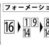 ジャパンカップ2016の三連単予想!フォーメーション7点、押さえ三連複3点で勝負!